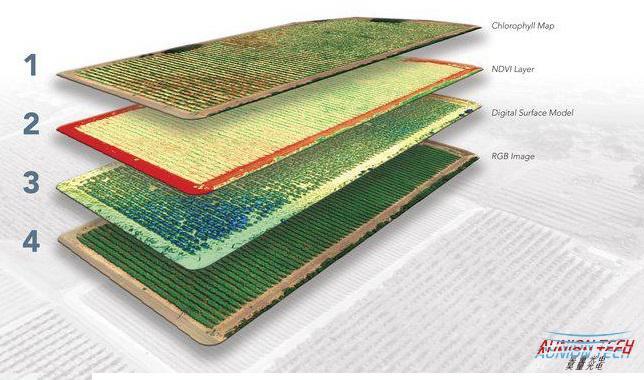 农业无人机遥感相关产品