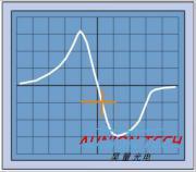频率稳定/锁定相关产品
