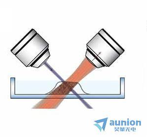 光片荧光显微相关产品