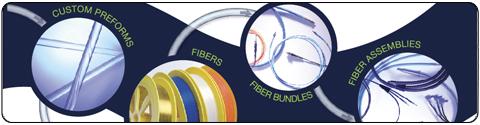 石英光纤、高功率光纤、大NA光纤、石英毛细管