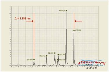超高分辨率光谱仪的新突破2.jpg
