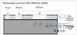 红外皮秒激光器移除不锈钢表面陶瓷膜的应用1.jpg