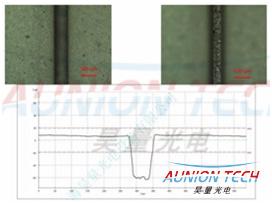 红外皮秒激光器移除不锈钢表面陶瓷膜的应用3.png
