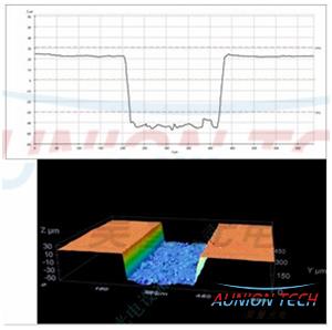 红外皮秒激光器移除不锈钢表面陶瓷膜的应用4.png