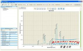 VCSEL激光器模式监控及测量1.jpg