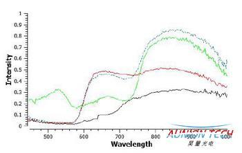 高光谱成像光谱仪5.jpg
